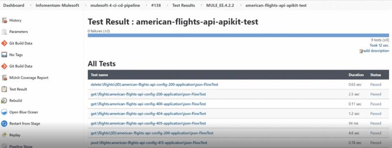 MUnit test results MuleSoft pipeline